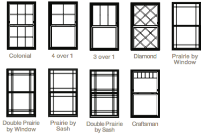Standard Grid Patterns