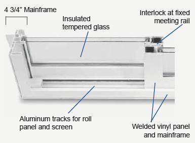1000 Series Patio Door
