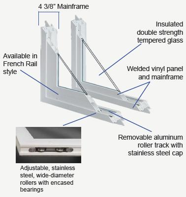 4000 Series Patio Door