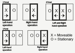 Patio Doors Panel Operation